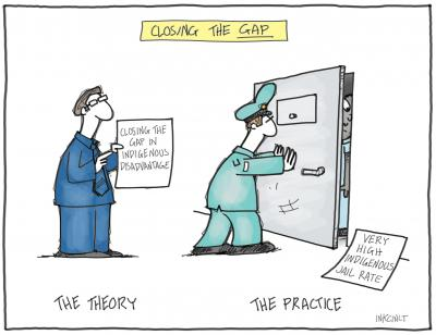 Closing the Gap - the Theory, the Practice